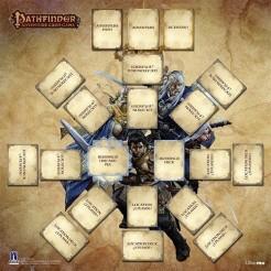 Pathfinder: o Jogo de Aventuras - Adventure Mat